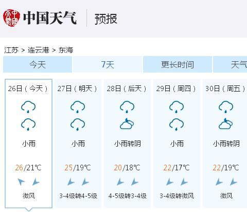 """27日台风""""鲇鱼""""上岸 江苏进入阴雨模式"""